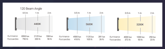 AS- ILUMINANCE SF100